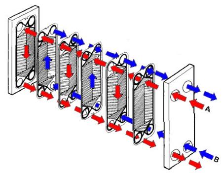 Теплообменники Теплообменник пластинчатый разборной СТА 4-10-40 кВт. Termoprom | Интернет магазин Екоклимат