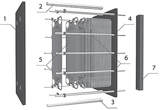 Теплообменник нн пластина теплообменный узел tmix e30
